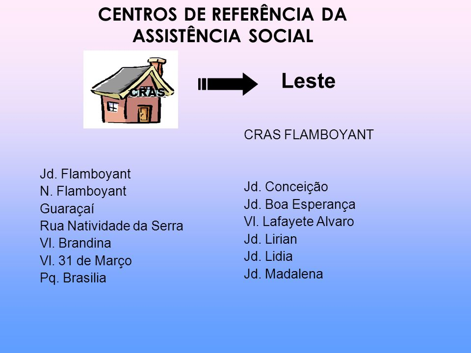 CENTROS DE REFERÊNCIA DA ASSISTÊNCIA SOCIAL Leste CRAS CRAS FLAMBOYANT Jd.