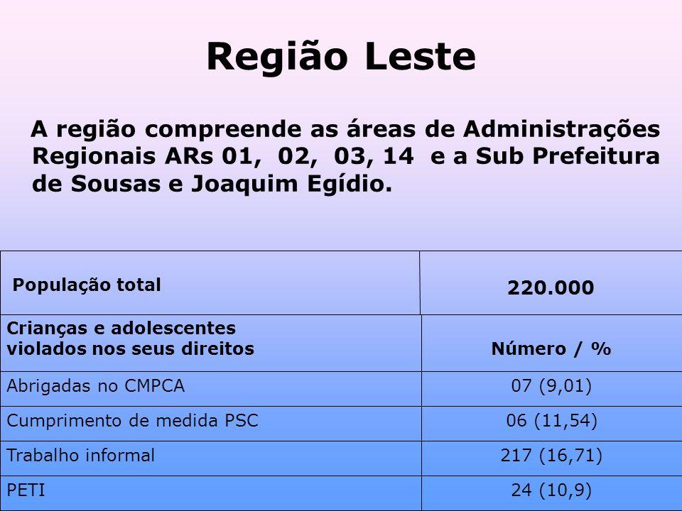 Região Leste A região compreende as áreas de Administrações Regionais ARs 01, 02, 03, 14 e a Sub Prefeitura de Sousas e Joaquim Egídio.