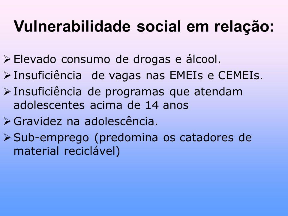 Vulnerabilidade social em relação: Elevado consumo de drogas e álcool.
