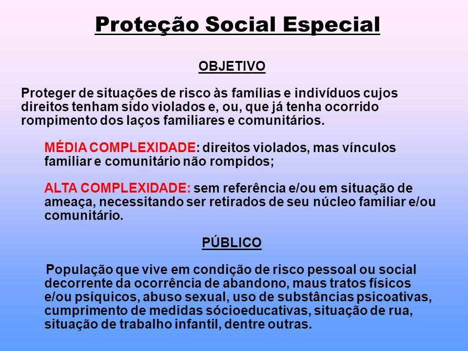 Proteção Social Especial OBJETIVO Proteger de situações de risco às famílias e indivíduos cujos direitos tenham sido violados e, ou, que já tenha ocorrido rompimento dos laços familiares e comunitários.