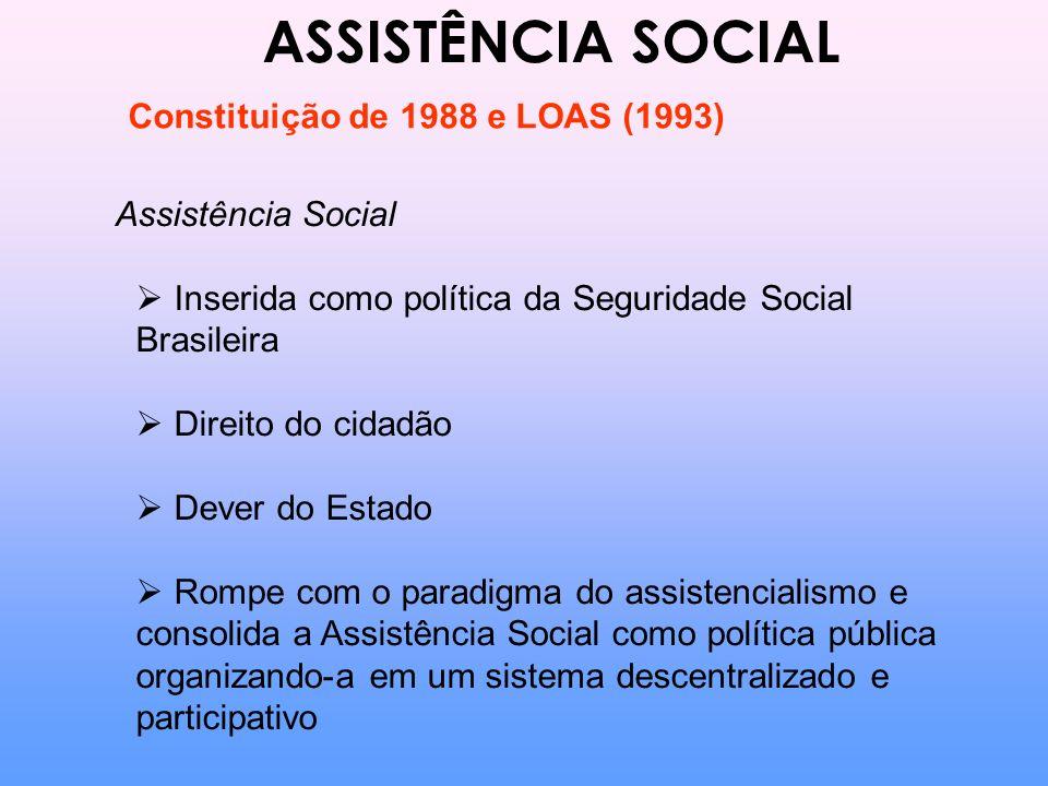 ASSISTÊNCIA SOCIAL Assistência Social Inserida como política da Seguridade Social Brasileira Direito do cidadão Dever do Estado Rompe com o paradigma do assistencialismo e consolida a Assistência Social como política pública organizando-a em um sistema descentralizado e participativo Constituição de 1988 e LOAS (1993)