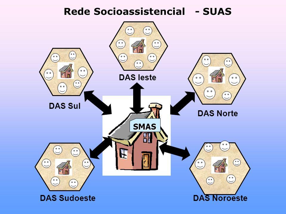 SMAS Rede Socioassistencial - SUAS DAS leste DAS Norte DAS Sul DAS NoroesteDAS Sudoeste