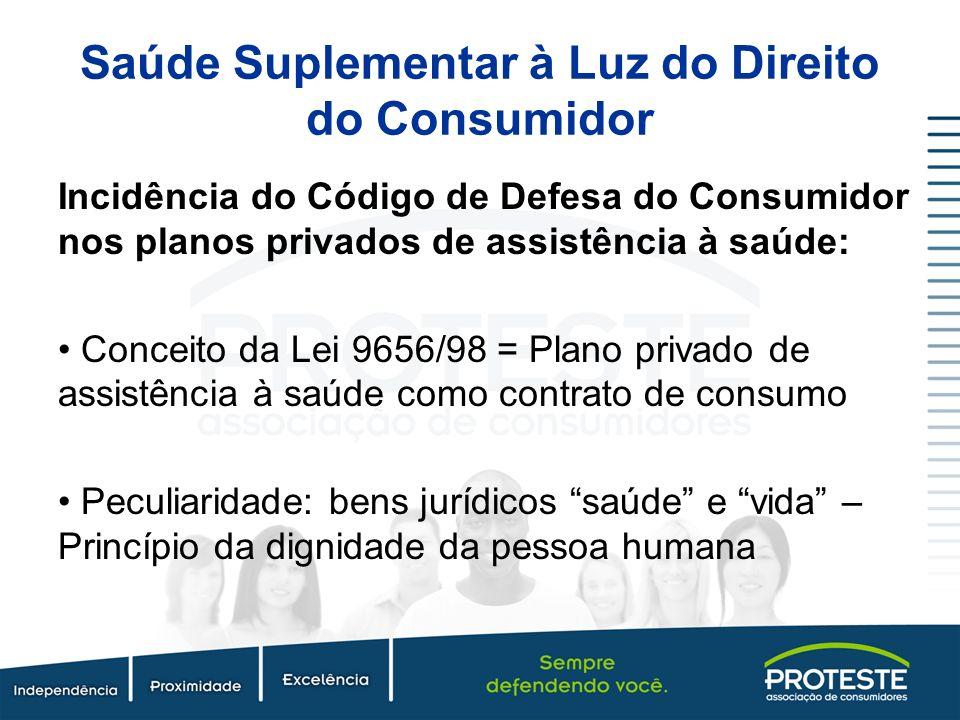 Saúde Suplementar à Luz do Direito do Consumidor Incidência do Código de Defesa do Consumidor nos planos privados de assistência à saúde: Conceito da