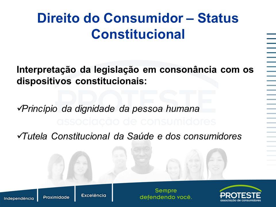 Direito do Consumidor – Status Constitucional Interpretação da legislação em consonância com os dispositivos constitucionais: Princípio da dignidade d