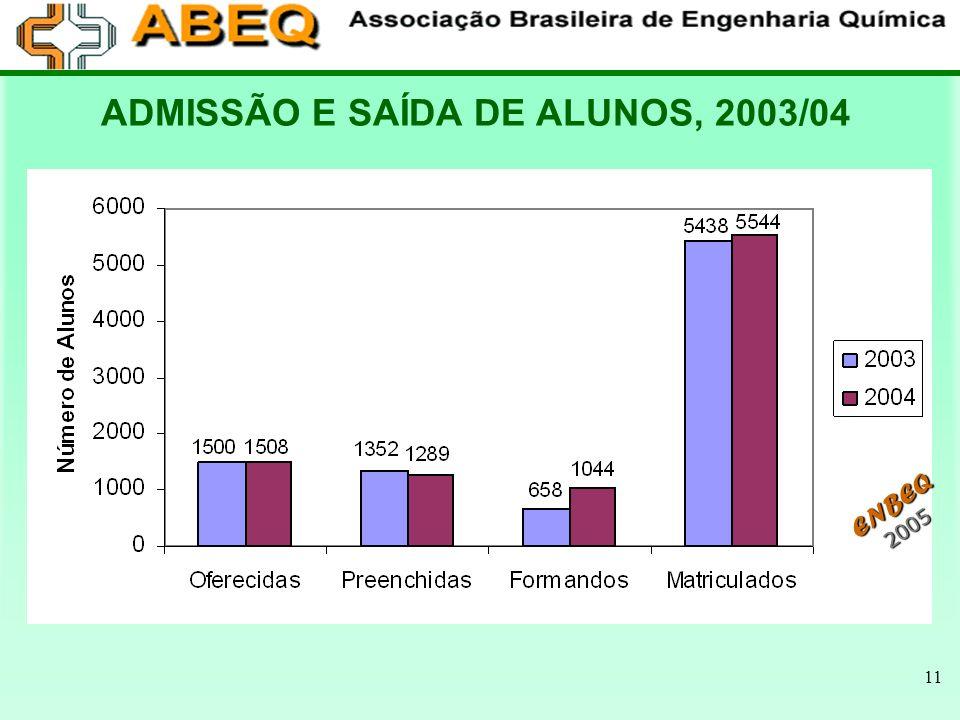 11 ADMISSÃO E SAÍDA DE ALUNOS, 2003/04 ENBEQ 2005