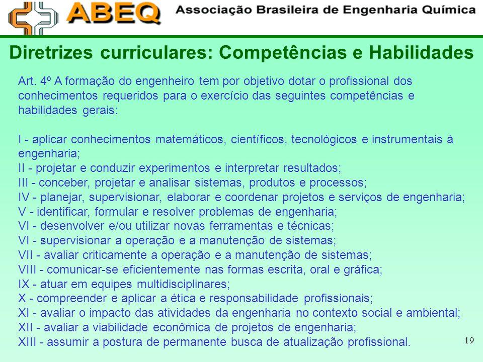19 Diretrizes curriculares: Competências e Habilidades Art. 4º A formação do engenheiro tem por objetivo dotar o profissional dos conhecimentos requer