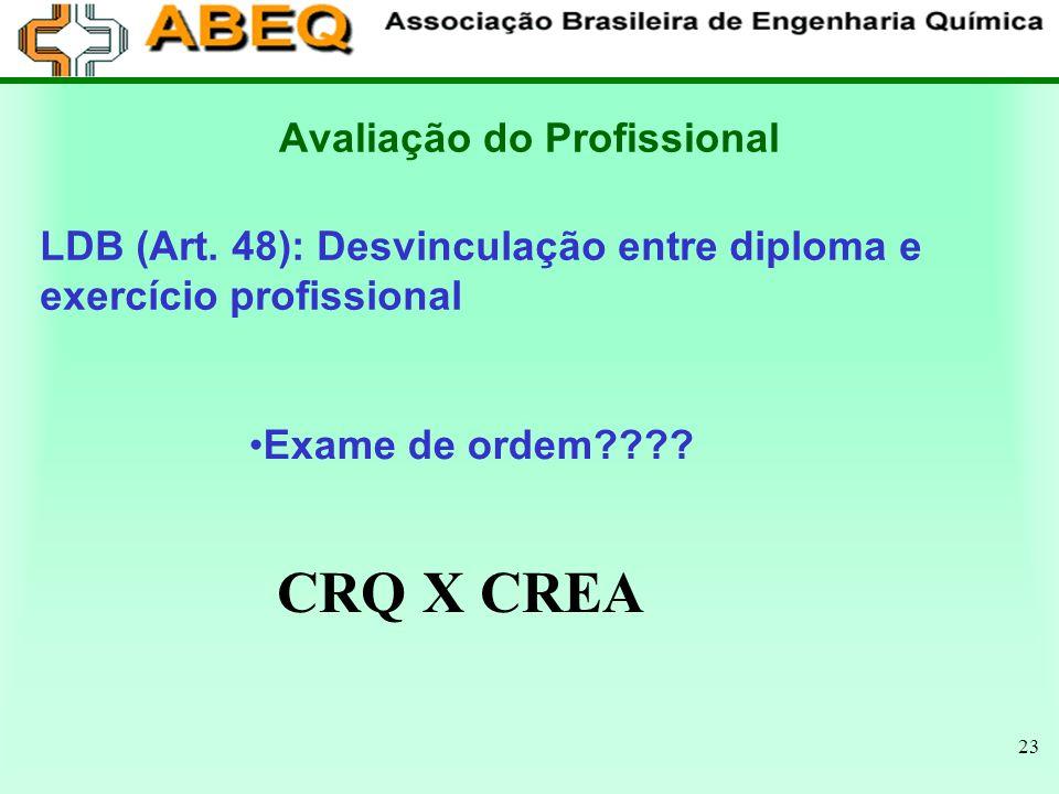 23 Avaliação do Profissional LDB (Art. 48): Desvinculação entre diploma e exercício profissional Exame de ordem???? CRQ X CREA