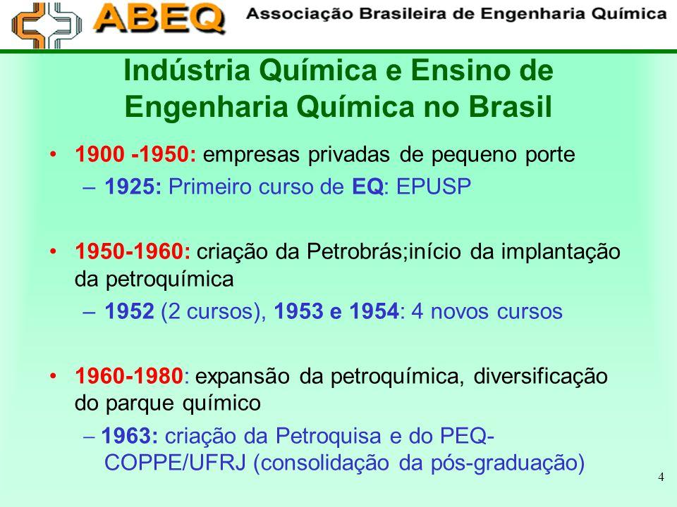 4 Indústria Química e Ensino de Engenharia Química no Brasil 1900 -1950: empresas privadas de pequeno porte –1925: Primeiro curso de EQ: EPUSP 1950-19