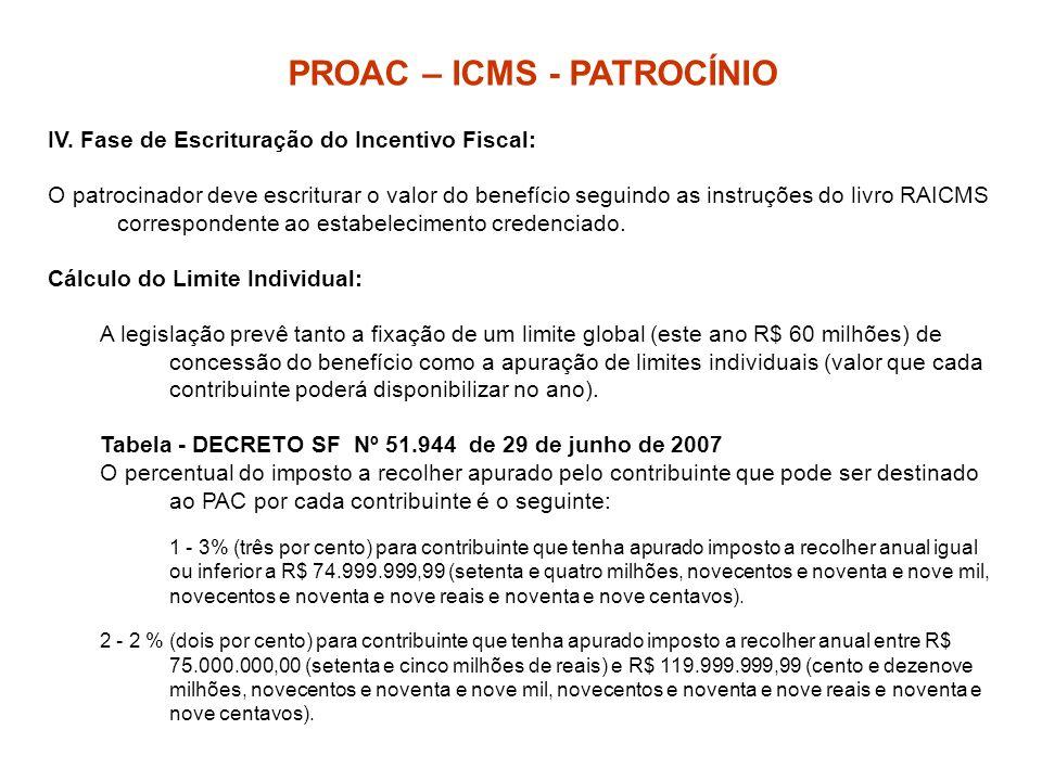 IV. Fase de Escrituração do Incentivo Fiscal: O patrocinador deve escriturar o valor do benefício seguindo as instruções do livro RAICMS correspondent