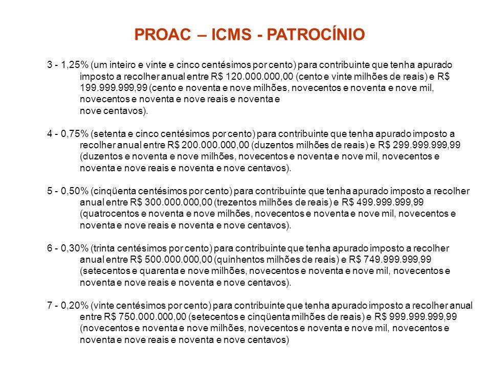 3 - 1,25% (um inteiro e vinte e cinco centésimos por cento) para contribuinte que tenha apurado imposto a recolher anual entre R$ 120.000.000,00 (cent