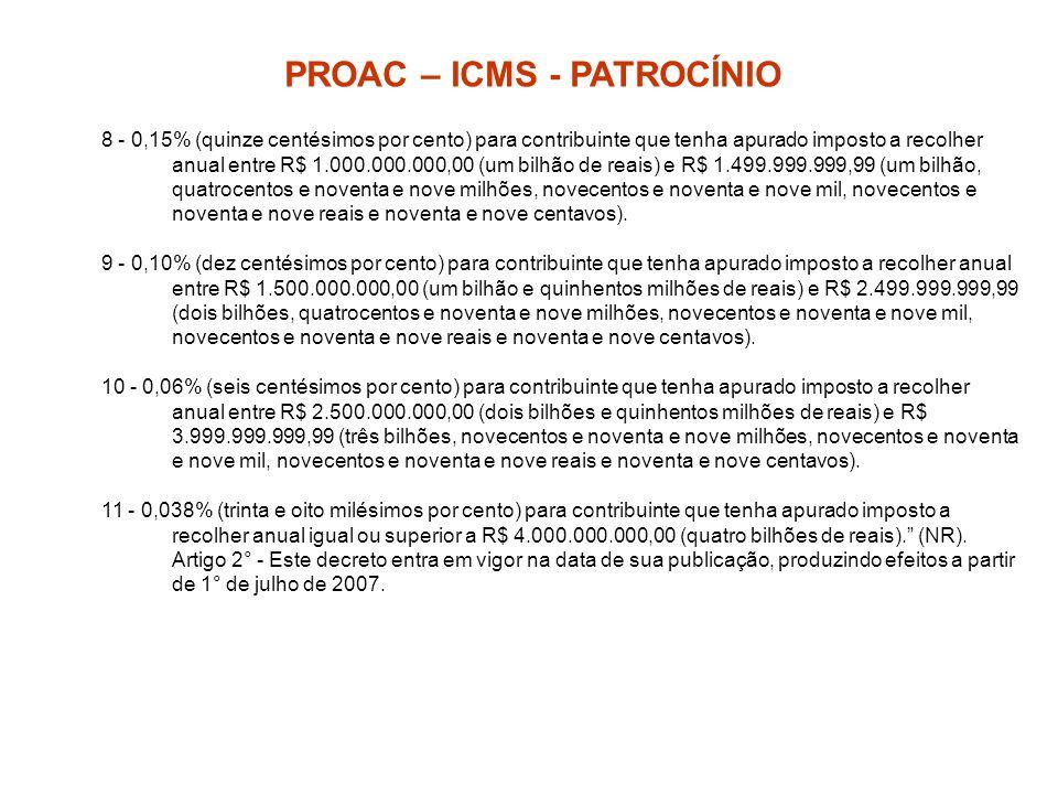 8 - 0,15% (quinze centésimos por cento) para contribuinte que tenha apurado imposto a recolher anual entre R$ 1.000.000.000,00 (um bilhão de reais) e