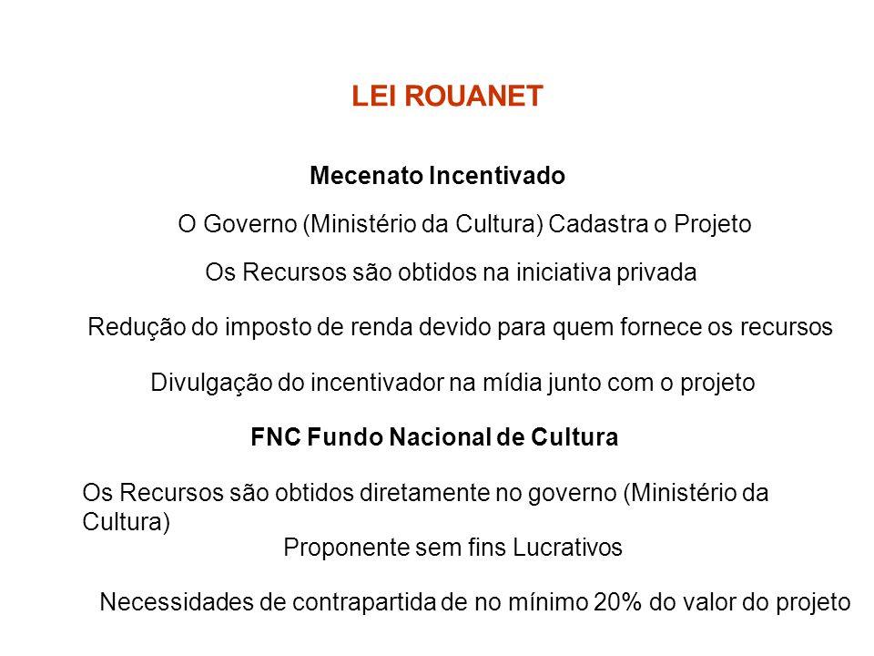 Mecenato Incentivado FNC Fundo Nacional de Cultura Necessidades de contrapartida de no mínimo 20% do valor do projeto Proponente sem fins Lucrativos O