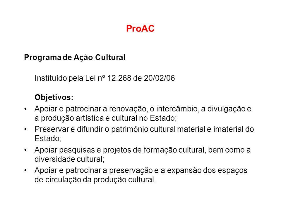 ProAC Programa de Ação Cultural Instituído pela Lei nº 12.268 de 20/02/06 Objetivos: Apoiar e patrocinar a renovação, o intercâmbio, a divulgação e a