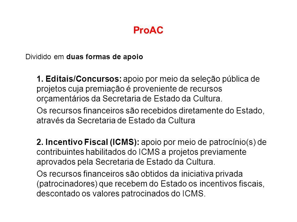 ProAC Dividido em duas formas de apoio 1. Editais/Concursos: apoio por meio da seleção pública de projetos cuja premiação é proveniente de recursos or