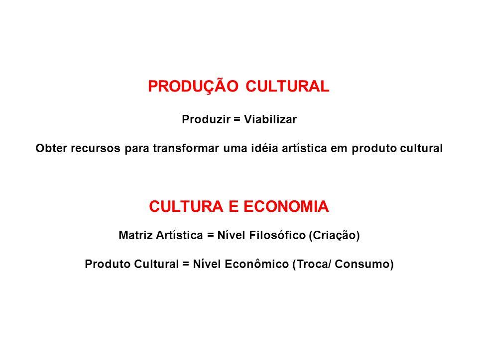 PRODUÇÃO CULTURAL Produzir = Viabilizar Obter recursos para transformar uma idéia artística em produto cultural CULTURA E ECONOMIA Matriz Artística =
