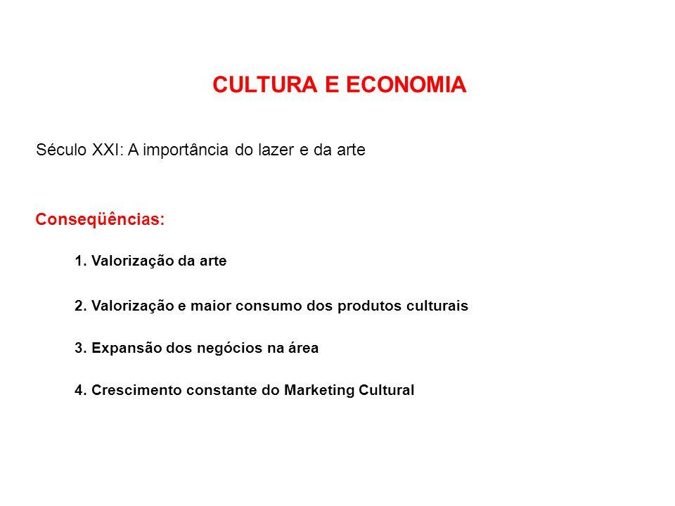 CULTURA E ECONOMIA Conseqüências: 1. Valorização da arte 2. Valorização e maior consumo dos produtos culturais 3. Expansão dos negócios na área 4. Cre