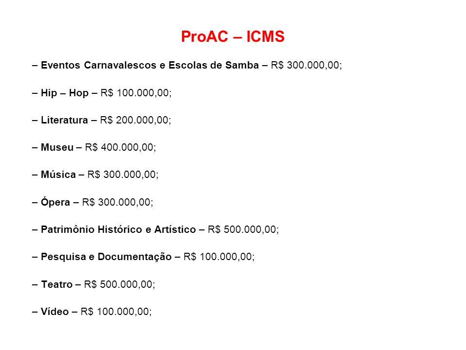 ProAC – ICMS – Eventos Carnavalescos e Escolas de Samba – R$ 300.000,00; – Hip – Hop – R$ 100.000,00; – Literatura – R$ 200.000,00; – Museu – R$ 400.0