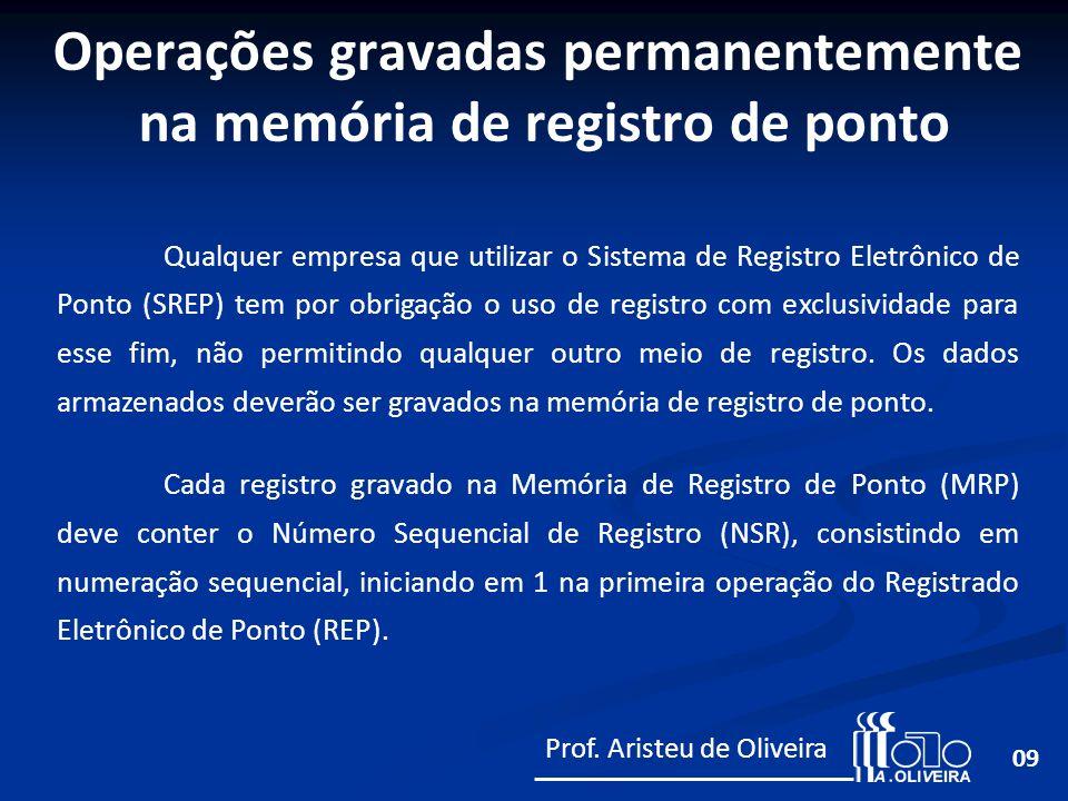 09 Qualquer empresa que utilizar o Sistema de Registro Eletrônico de Ponto (SREP) tem por obrigação o uso de registro com exclusividade para esse fim,