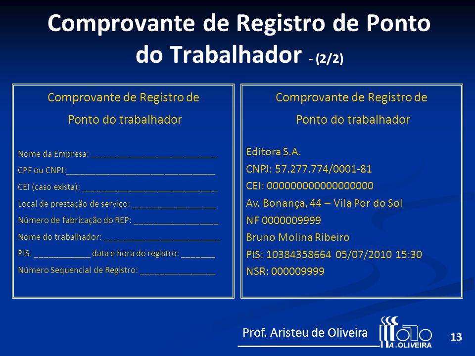 Comprovante de Registro de Ponto do Trabalhador - (2/2) Comprovante de Registro de Ponto do trabalhador Nome da Empresa: ___________________________ C