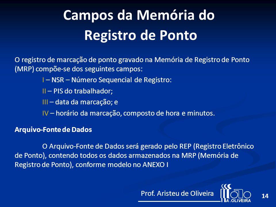 14 O registro de marcação de ponto gravado na Memória de Registro de Ponto (MRP) compõe-se dos seguintes campos: I – NSR – Número Sequencial de Regist