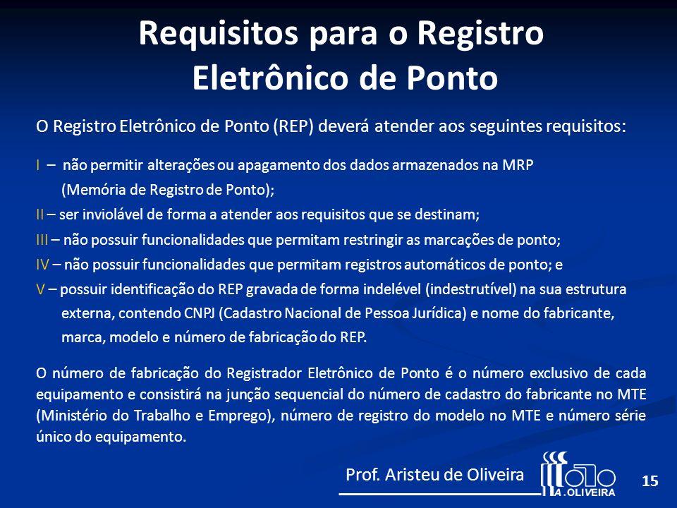 15 O Registro Eletrônico de Ponto (REP) deverá atender aos seguintes requisitos: I – não permitir alterações ou apagamento dos dados armazenados na MR