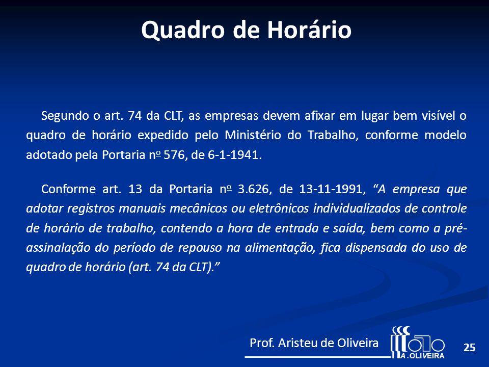 25 Segundo o art. 74 da CLT, as empresas devem afixar em lugar bem visível o quadro de horário expedido pelo Ministério do Trabalho, conforme modelo a