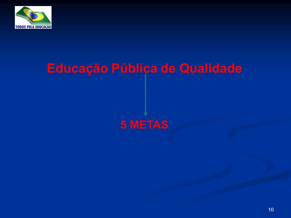 10 Educação Pública de Qualidade 5 METAS
