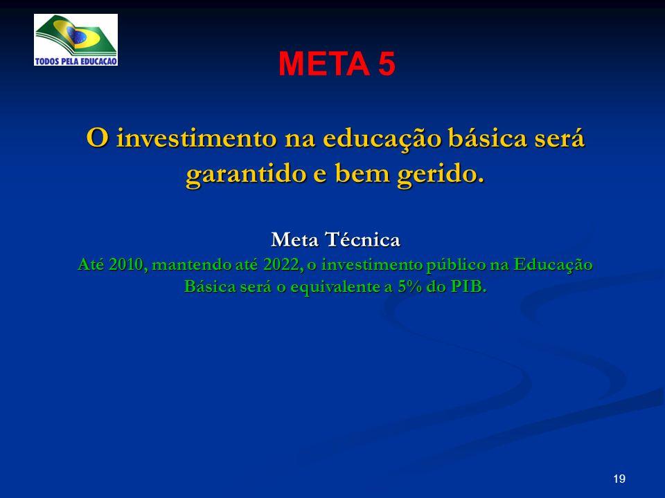 19 O investimento na educação básica será garantido e bem gerido. Meta Técnica Até 2010, mantendo até 2022, o investimento público na Educação Básica