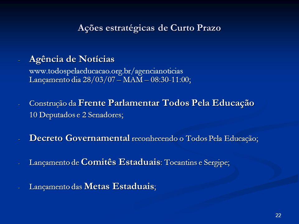 22 Ações estratégicas de Curto Prazo - Agência de Notícias Lançamento dia 28/03/07 – MAM – 08:30-11:00; www.todospelaeducacao.org.br/agencianoticias L