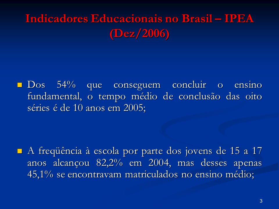 3 Indicadores Educacionais no Brasil – IPEA (Dez/2006) Dos 54% que conseguem concluir o ensino fundamental, o tempo médio de conclusão das oito séries