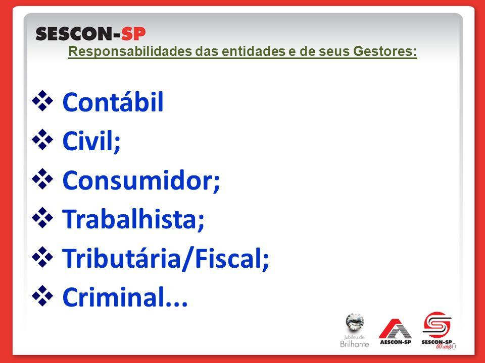 Responsabilidades das entidades e de seus Gestores: Contábil Civil; Consumidor; Trabalhista; Tributária/Fiscal; Criminal... 30