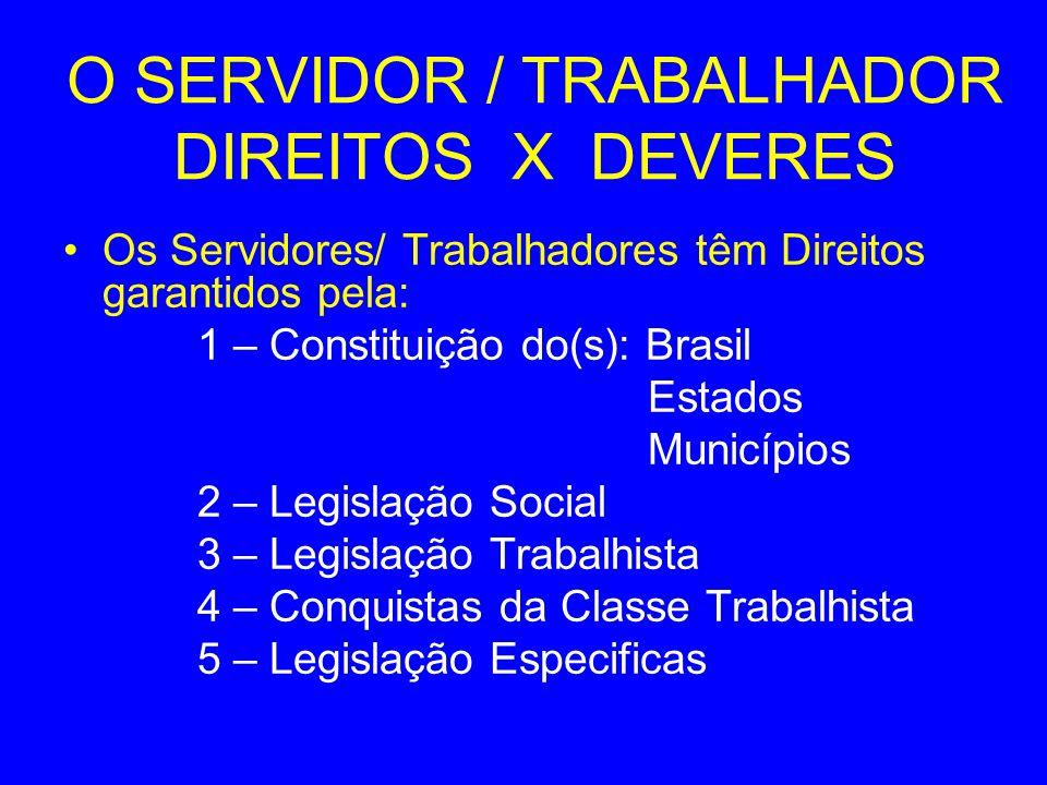 O SERVIDOR / TRABALHADOR DIREITOS X DEVERES Os Servidores/ Trabalhadores têm Direitos garantidos pela: 1 – Constituição do(s): Brasil Estados Municípi