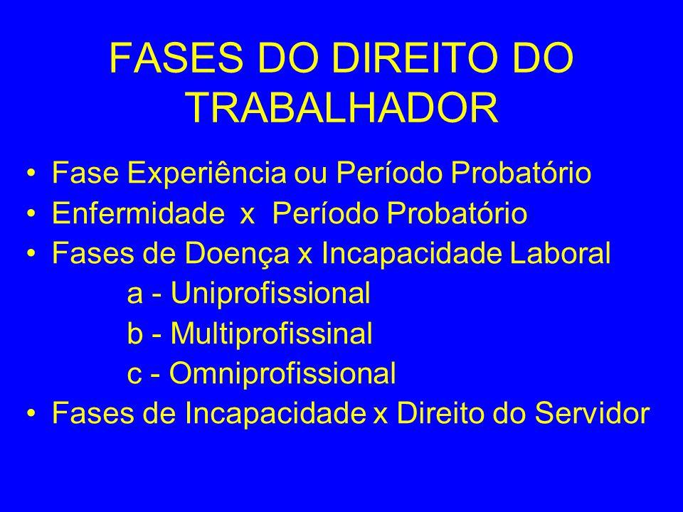 FASES DO DIREITO DO TRABALHADOR Fase Experiência ou Período Probatório Enfermidade x Período Probatório Fases de Doença x Incapacidade Laboral a - Uni