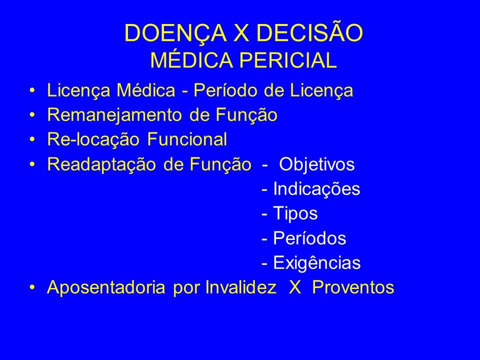 DOENÇA X DECISÃO MÉDICA PERICIAL Licença Médica - Período de Licença Remanejamento de Função Re-locação Funcional Readaptação de Função - Objetivos -
