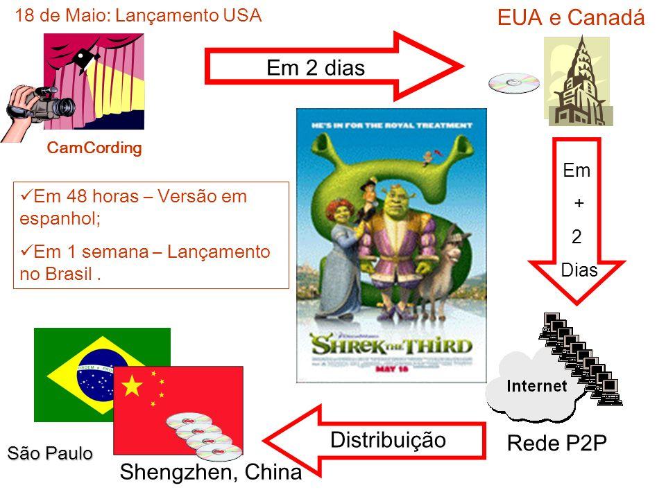 Rede P2P Shengzhen, China Em 48 horas – Versão em espanhol; Em 1 semana – Lançamento no Brasil. São Paulo 18 de Maio: Lançamento USA Em 2 dias EUA e C
