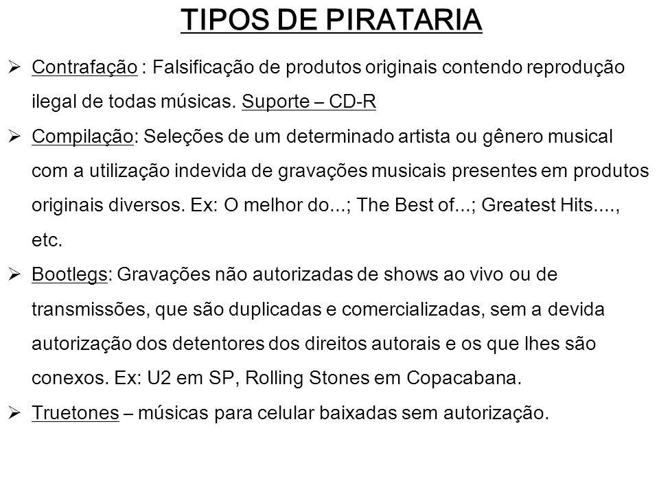 TIPOS DE PIRATARIA Contrafação : Falsificação de produtos originais contendo reprodução ilegal de todas músicas. Suporte – CD-R Compilação: Seleções d