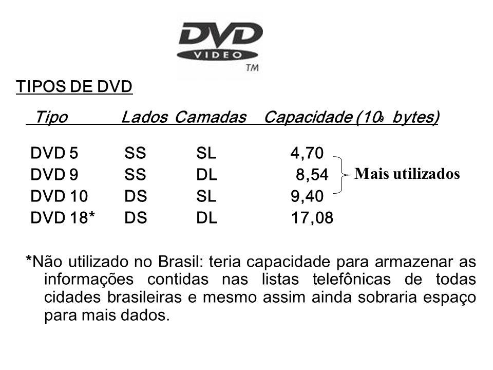Preparado por Carlos Lopes TIPOS DE DVD Tipo LadosCamadas Capacidade (10 bytes) DVD 5SS SL 4,70 DVD 9SS DL 8,54 DVD 10DS SL 9,40 DVD 18*DS DL 17,08 *N