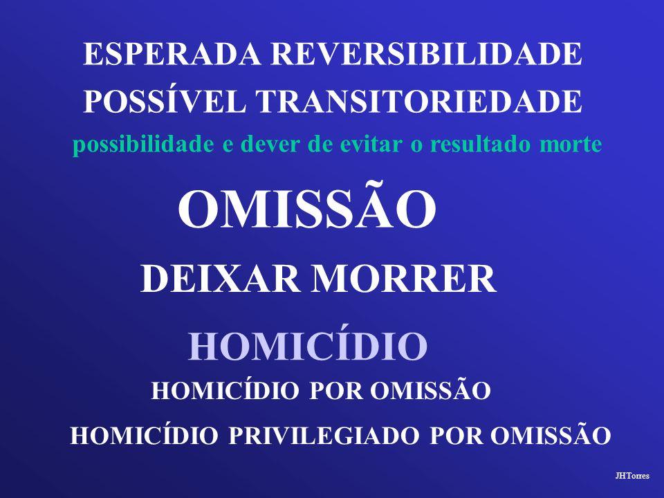 ESPERADA REVERSIBILIDADE POSSÍVEL TRANSITORIEDADE JHTorres OMISSÃO DEIXAR MORRER HOMICÍDIO PRIVILEGIADO POR OMISSÃO possibilidade e dever de evitar o