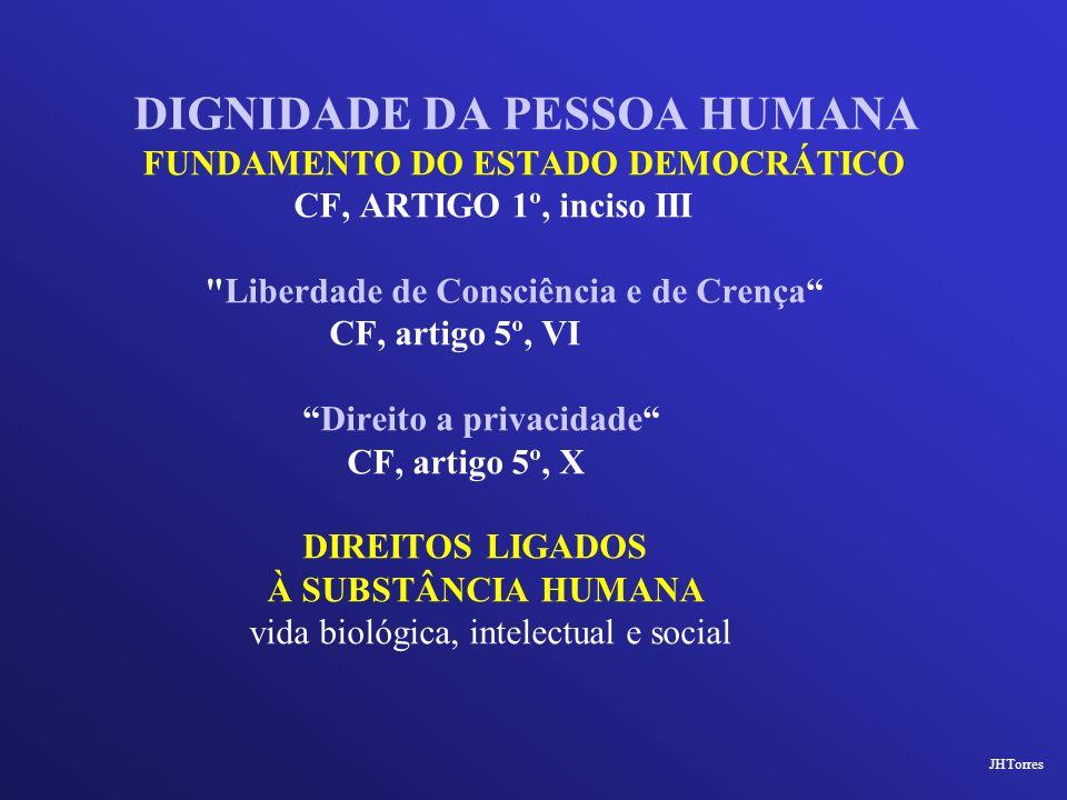 DIGNIDADE DA PESSOA HUMANA FUNDAMENTO DO ESTADO DEMOCRÁTICO CF, ARTIGO 1º, inciso III
