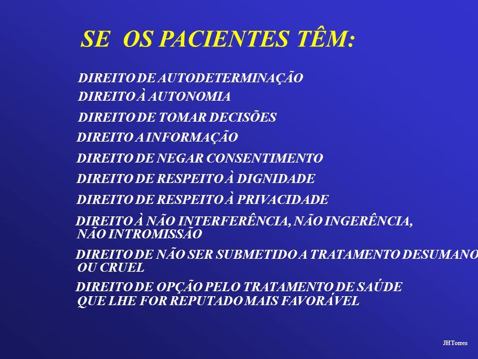 DIREITO DE AUTODETERMINAÇÃO DIREITO DE TOMAR DECISÕES DIREITO A INFORMAÇÃO DIREITO DE NEGAR CONSENTIMENTO DIREITO DE RESPEITO À DIGNIDADE DIREITO DE R