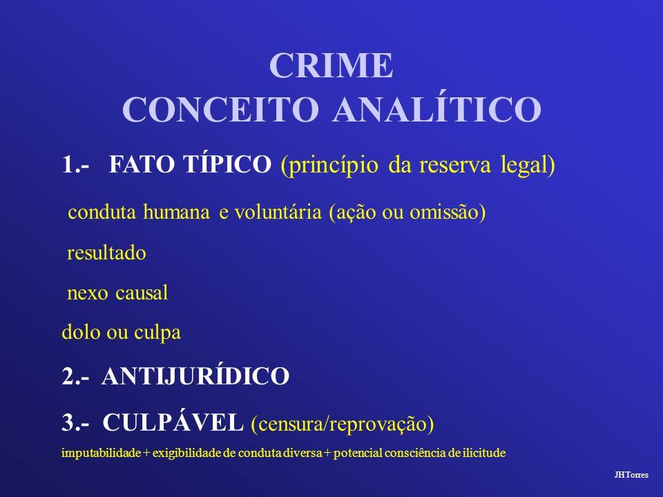 CRIME CONCEITO ANALÍTICO 1.- FATO TÍPICO (princípio da reserva legal) conduta humana e voluntária (ação ou omissão) resultado nexo causal dolo ou culp
