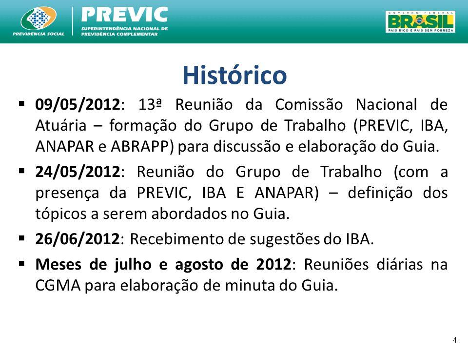 4 Histórico 09/05/2012: 13ª Reunião da Comissão Nacional de Atuária – formação do Grupo de Trabalho (PREVIC, IBA, ANAPAR e ABRAPP) para discussão e el