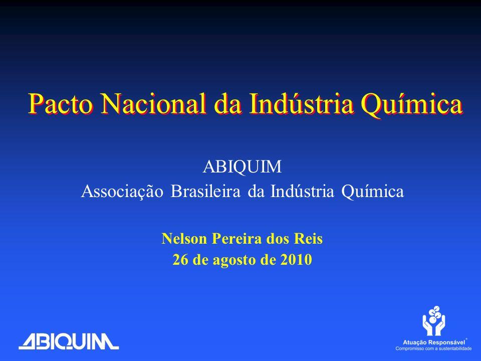 ABIQUIM Associação Brasileira da Indústria Química Nelson Pereira dos Reis 26 de agosto de 2010 Pacto Nacional da Indústria Química