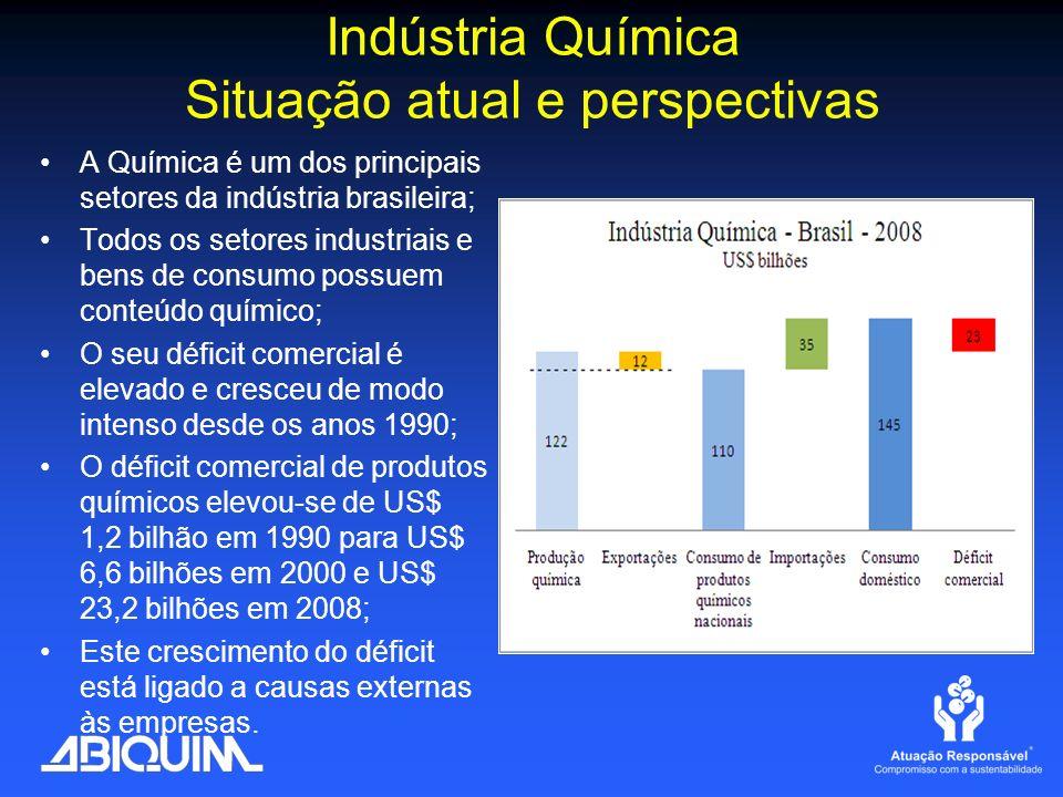 Indústria Química Situação atual e perspectivas A Química é um dos principais setores da indústria brasileira; Todos os setores industriais e bens de