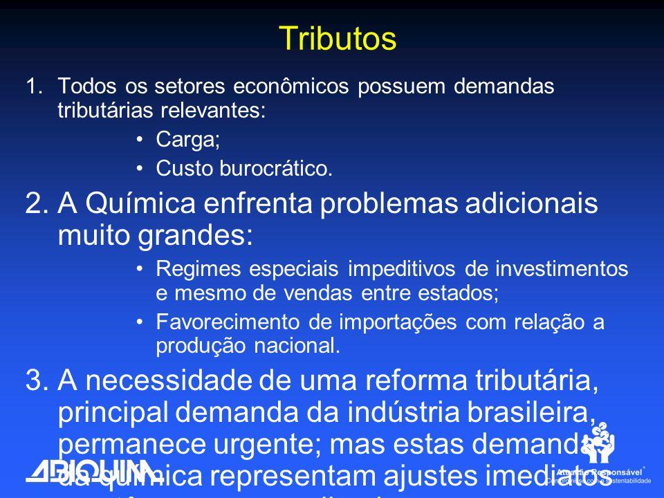 Tributos 1.Todos os setores econômicos possuem demandas tributárias relevantes: Carga; Custo burocrático. 2.A Química enfrenta problemas adicionais mu