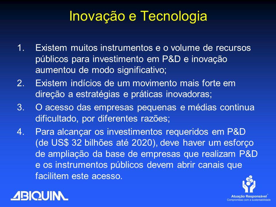 Inovação e Tecnologia 1.Existem muitos instrumentos e o volume de recursos públicos para investimento em P&D e inovação aumentou de modo significativo