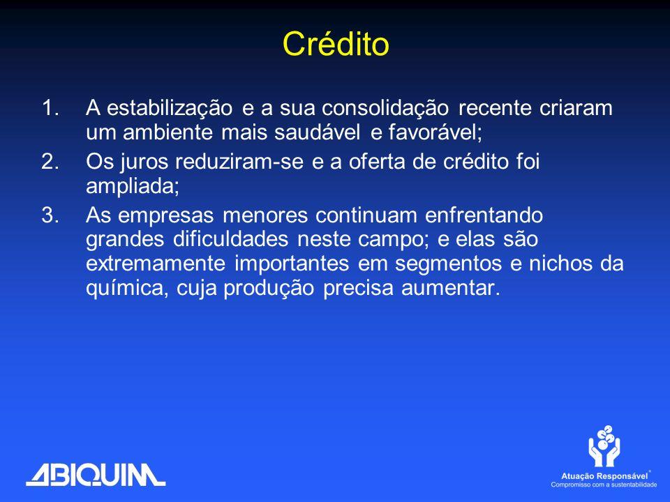 Crédito 1.A estabilização e a sua consolidação recente criaram um ambiente mais saudável e favorável; 2.Os juros reduziram-se e a oferta de crédito fo