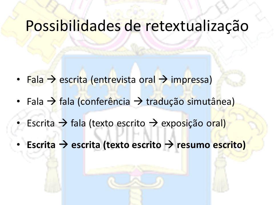 Possibilidades de retextualização Fala escrita (entrevista oral impressa) Fala fala (conferência tradução simutânea) Escrita fala (texto escrito expos