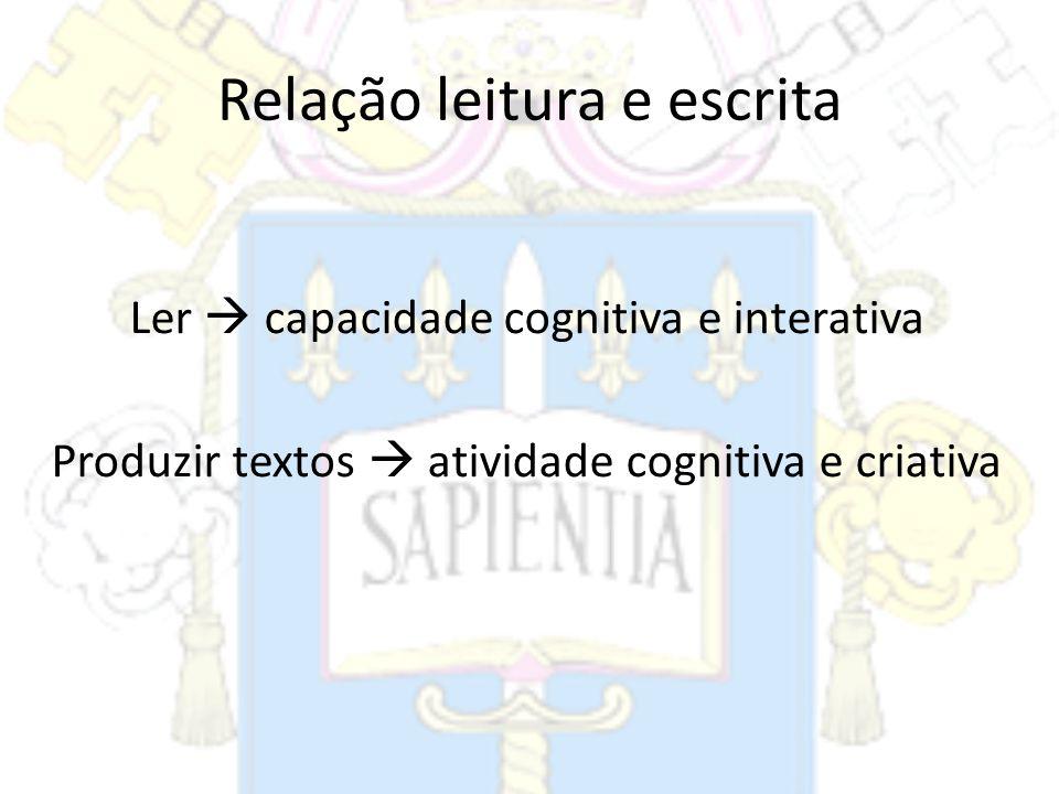 Relação leitura e escrita Ler capacidade cognitiva e interativa Produzir textos atividade cognitiva e criativa