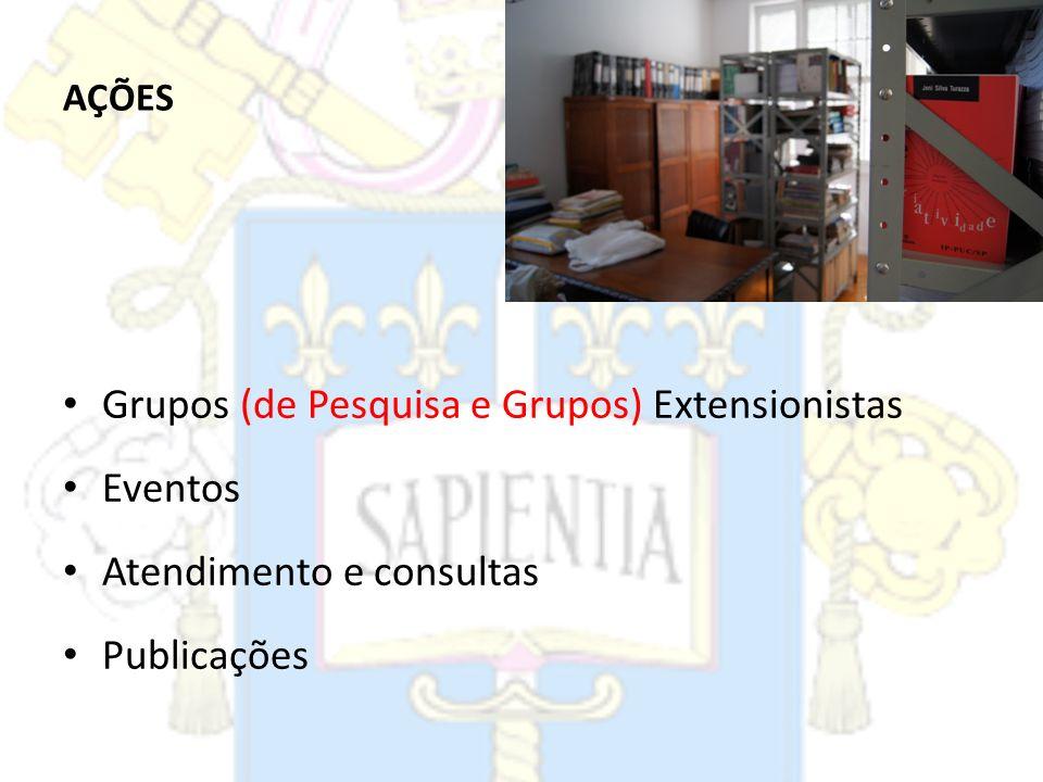 AÇÕES Grupos (de Pesquisa e Grupos) Extensionistas Eventos Atendimento e consultas Publicações